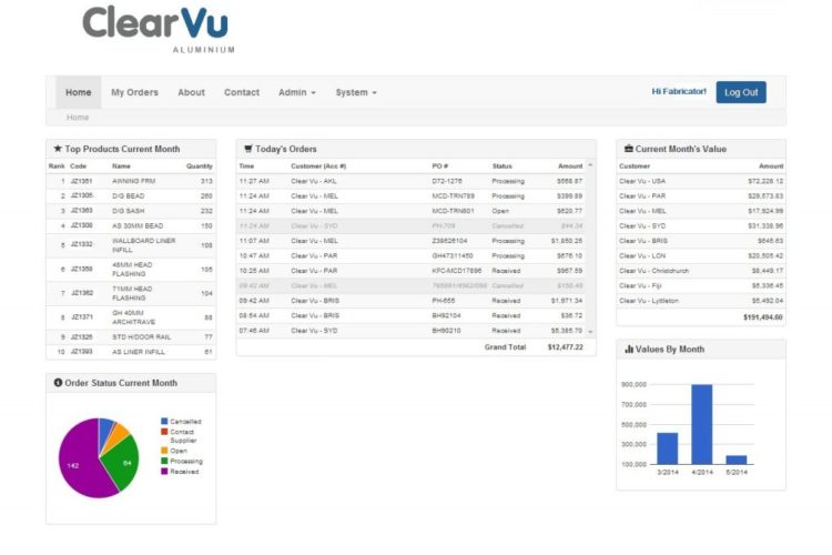 SupplyFlow Dashboard